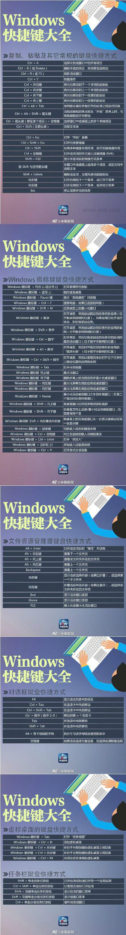 Windows快捷键图解